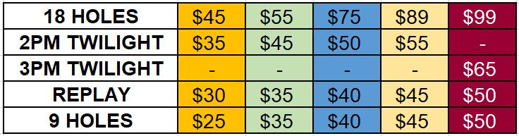 Rate-key